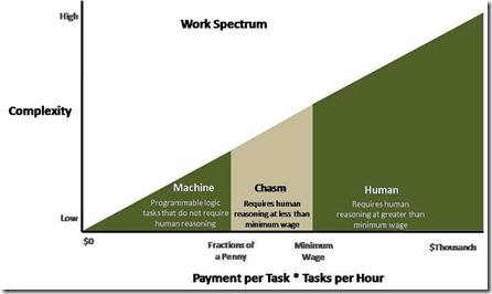 WorkExchangeChasm8-70